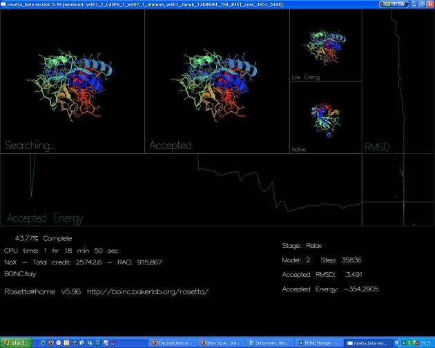 Boinc con Rosetta@home mentre predice la struttura della proteina